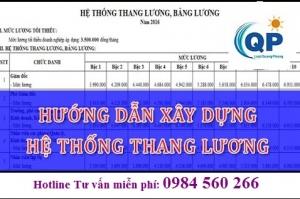 Thủ tục đăng ký thang bảng lương tại Quảng Ninh